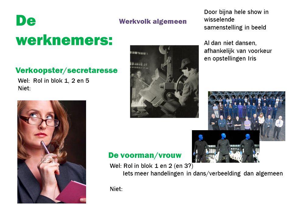 De werknemers: Verkoopster/secretaresse De voorman/vrouw