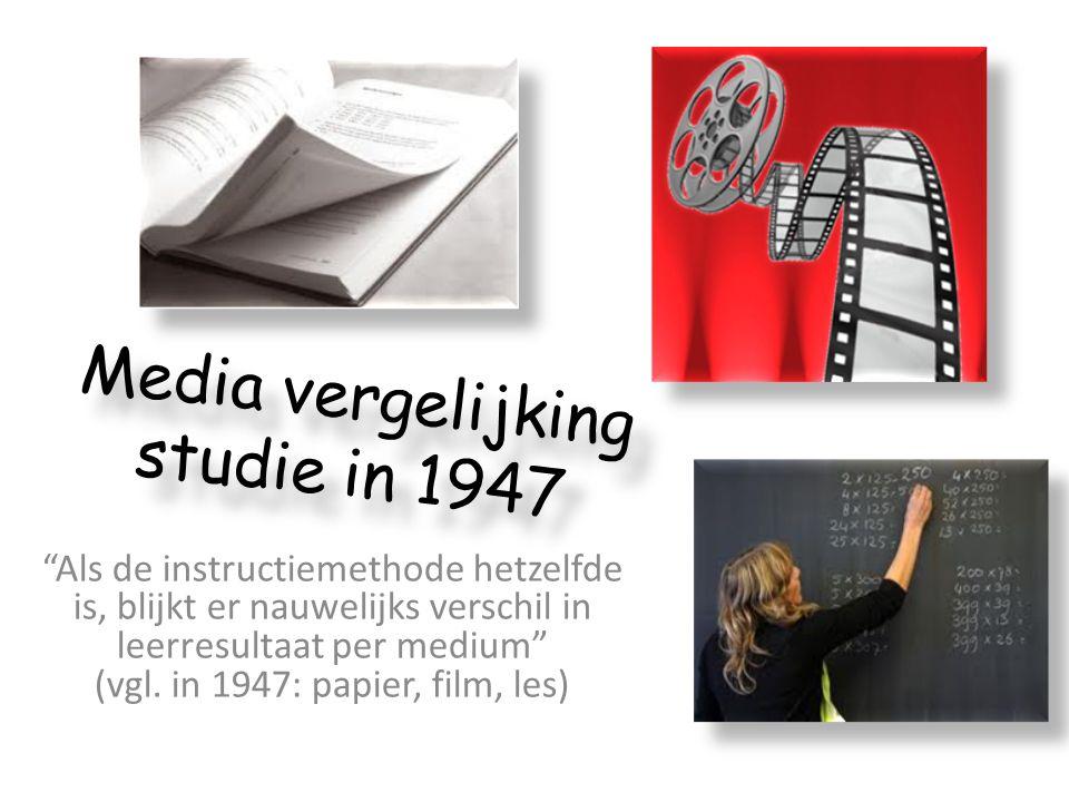 Media vergelijking studie in 1947