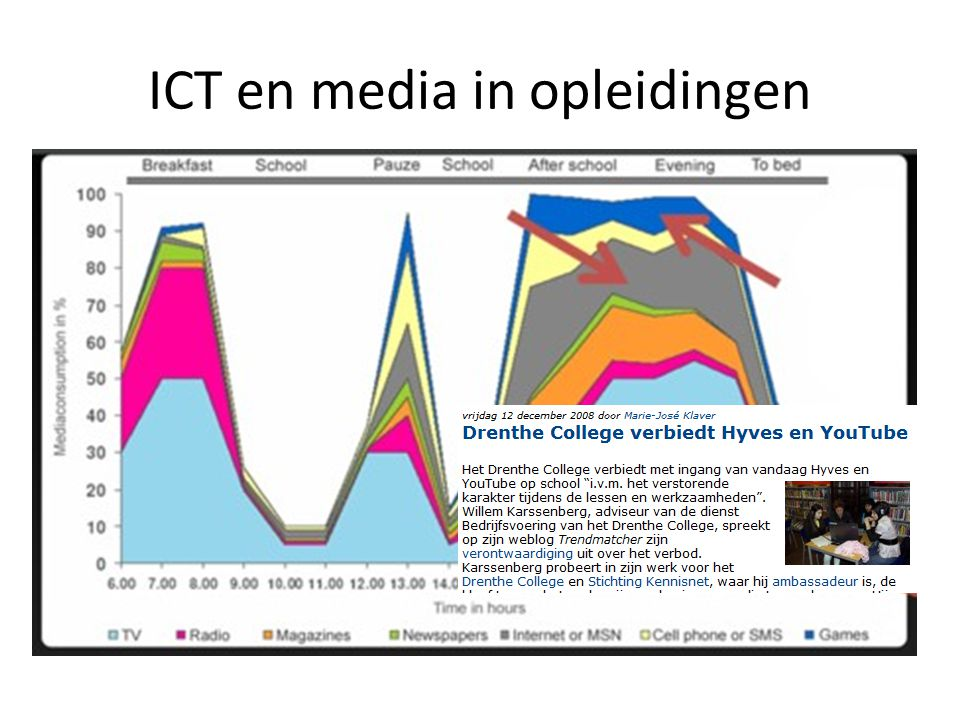 ICT en media in opleidingen
