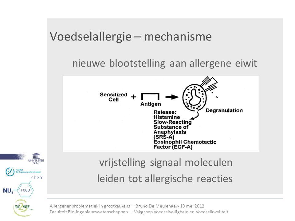 Voedselallergie – mechanisme