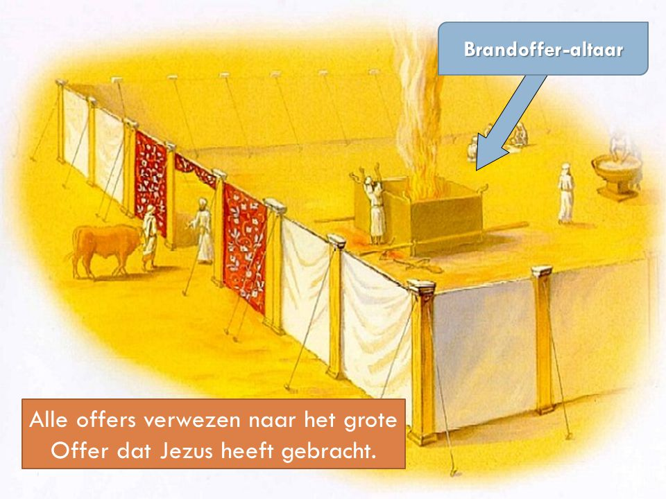 Alle offers verwezen naar het grote Offer dat Jezus heeft gebracht.