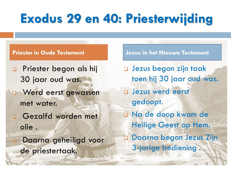 Exodus 29 en 40: Priesterwijding