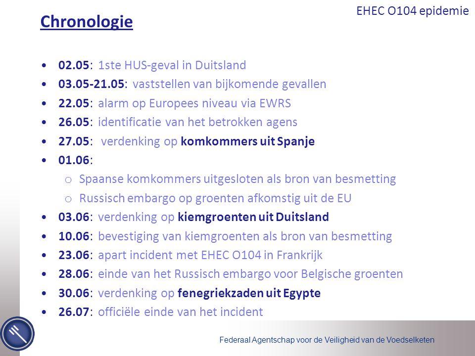 Chronologie EHEC O104 epidemie 02.05: 1ste HUS-geval in Duitsland