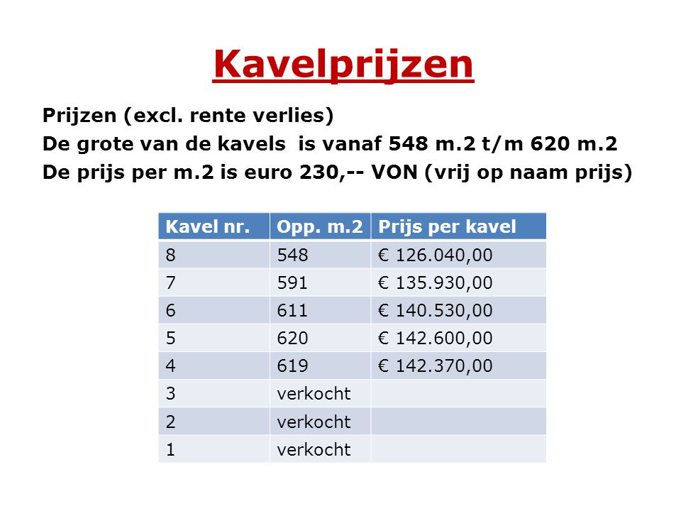 Kavelprijzen Prijzen (excl. rente verlies)