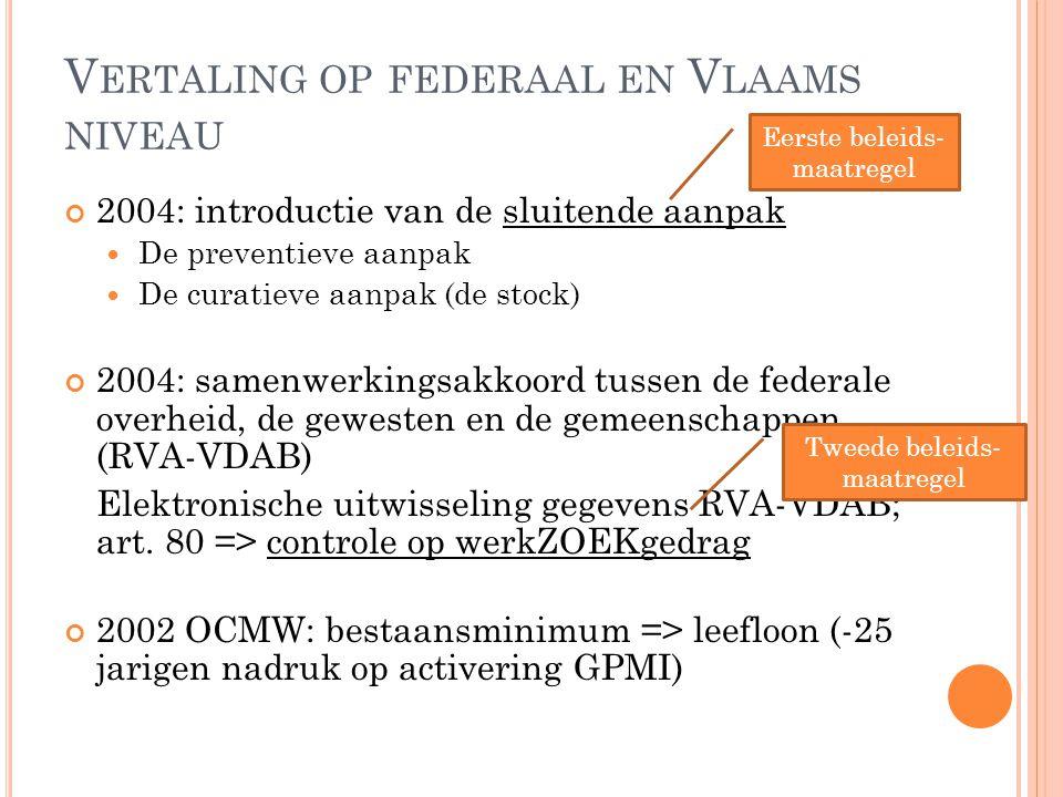 Vertaling op federaal en Vlaams niveau
