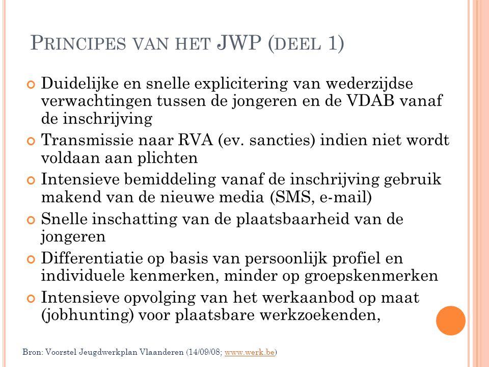 Principes van het JWP (deel 1)