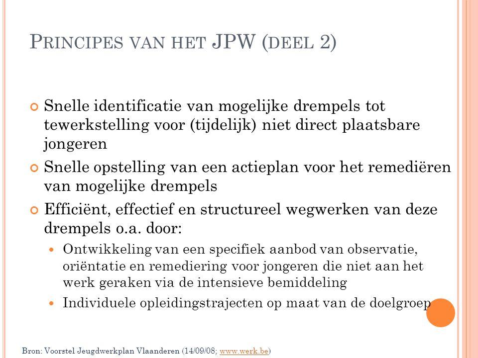 Principes van het JPW (deel 2)