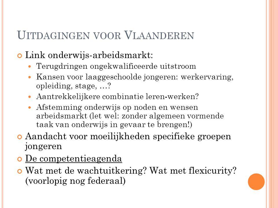 Uitdagingen voor Vlaanderen