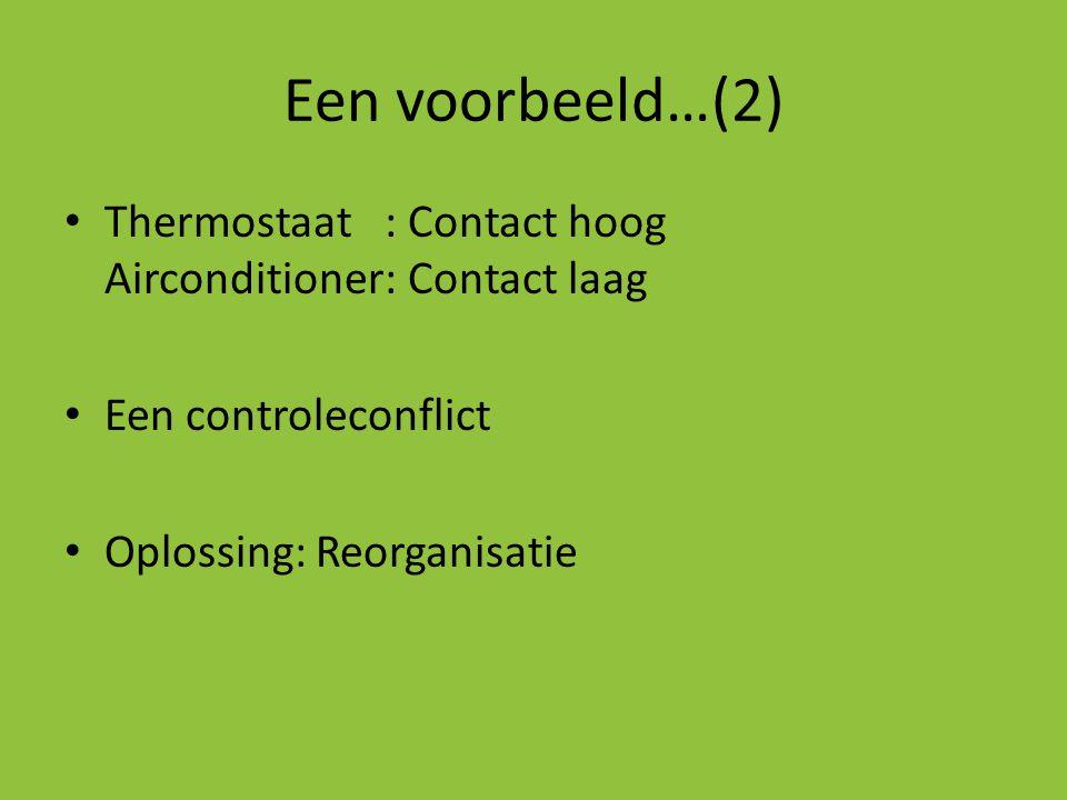 Een voorbeeld…(2) Thermostaat : Contact hoog Airconditioner : Contact laag. Een controleconflict.
