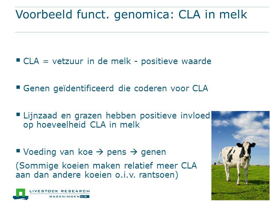 Voorbeeld funct. genomica: CLA in melk
