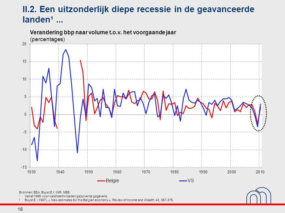 II.2. Een uitzonderlijk diepe recessie in de geavanceerde landen¹ ...