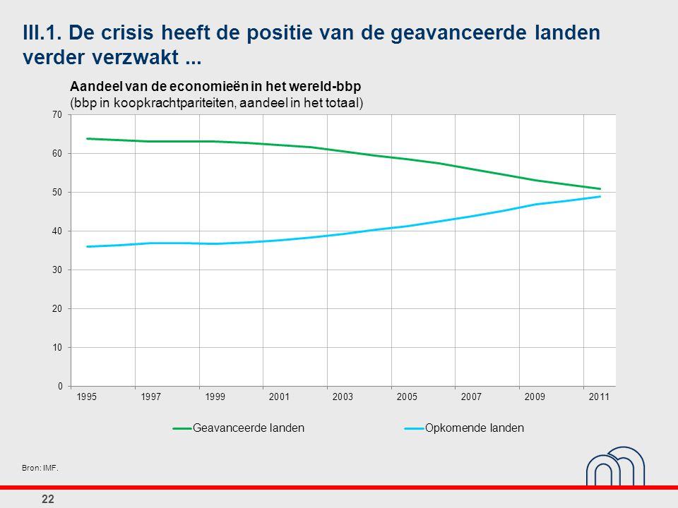 III.1. De crisis heeft de positie van de geavanceerde landen verder verzwakt ...