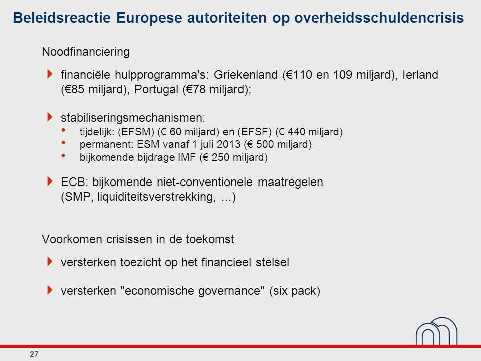 Beleidsreactie Europese autoriteiten op overheidsschuldencrisis