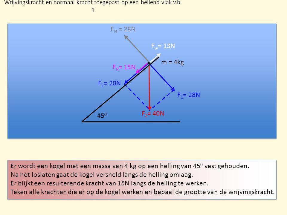 Wrijvingskracht en normaal kracht toegepast op een hellend vlak v.b. 1