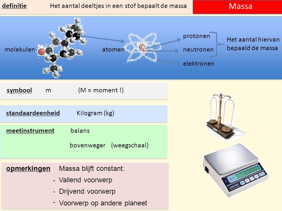 Massa definitie Het aantal deeltjes in een stof bepaalt de massa