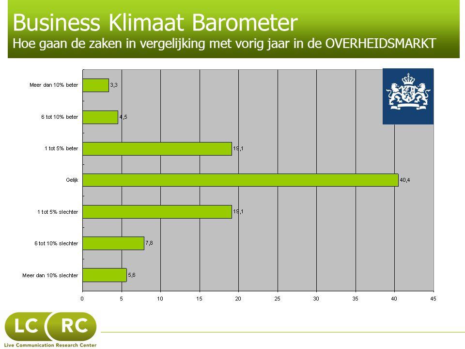 Business Klimaat Barometer Hoe gaan de zaken in vergelijking met vorig jaar in de OVERHEIDSMARKT