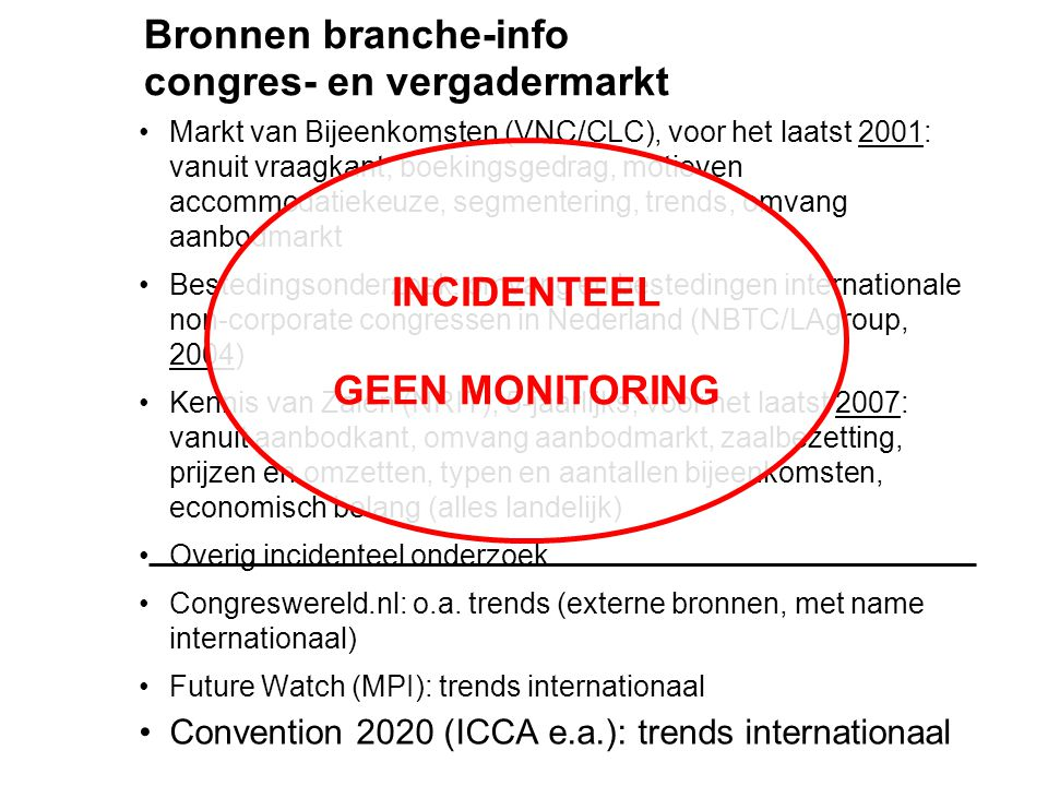 INCIDENTEEL GEEN MONITORING