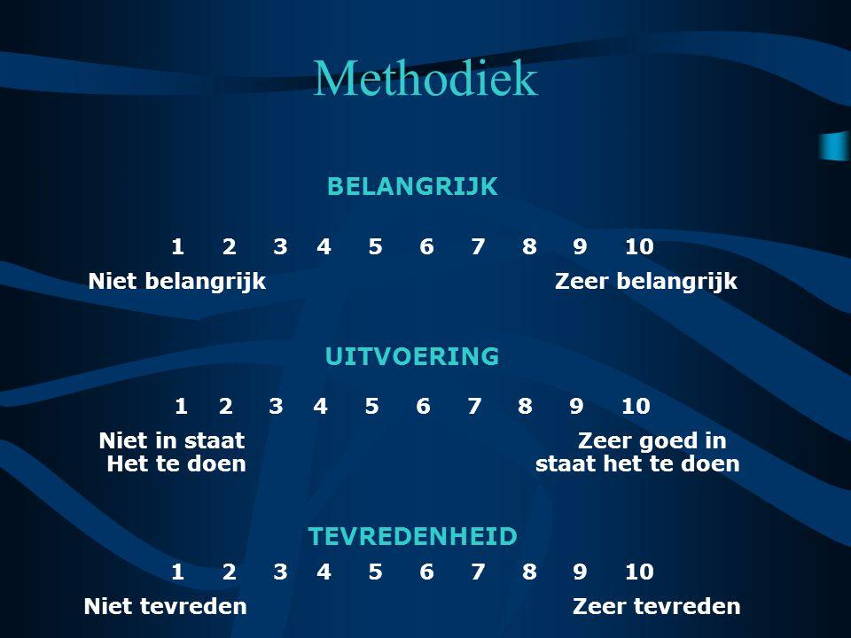 Methodiek BELANGRIJK UITVOERING TEVREDENHEID 1 2 3 4 5 6 7 8 9 10