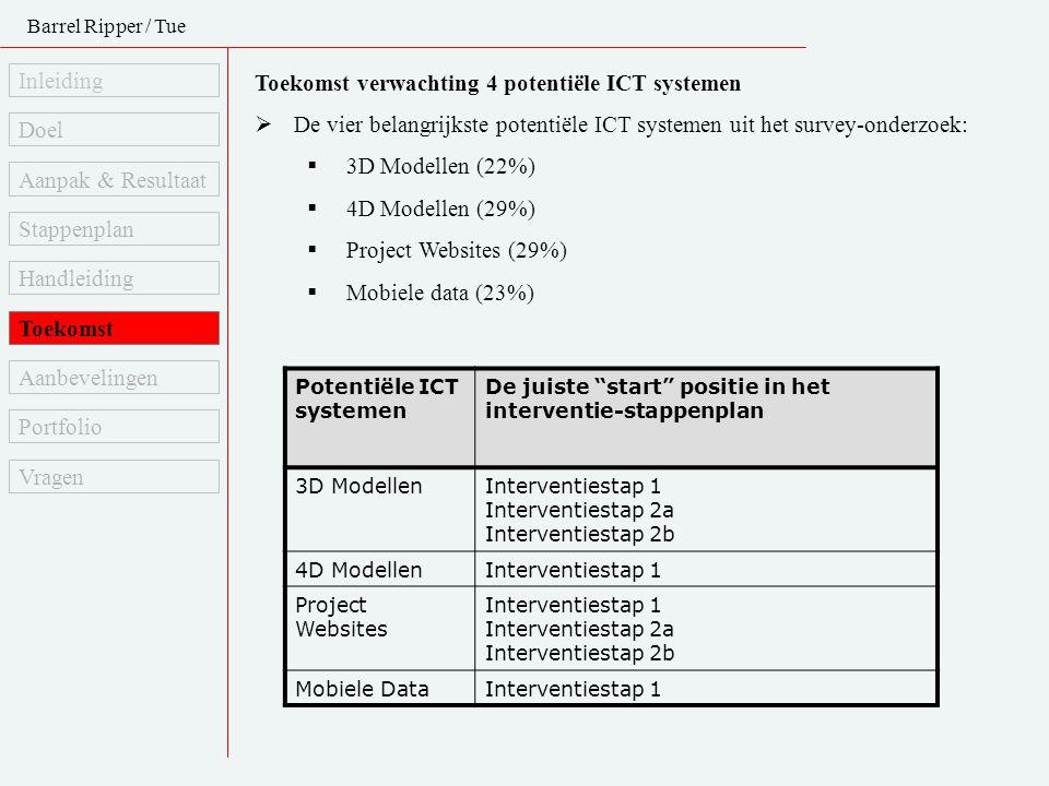 Toekomst verwachting 4 potentiële ICT systemen