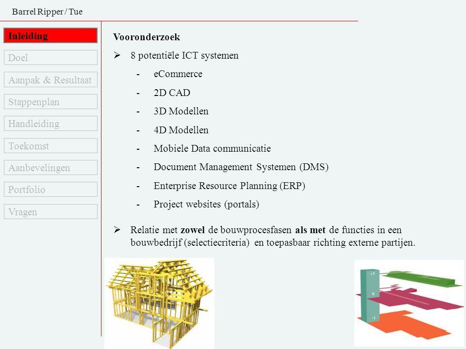 8 potentiële ICT systemen eCommerce 2D CAD 3D Modellen 4D Modellen
