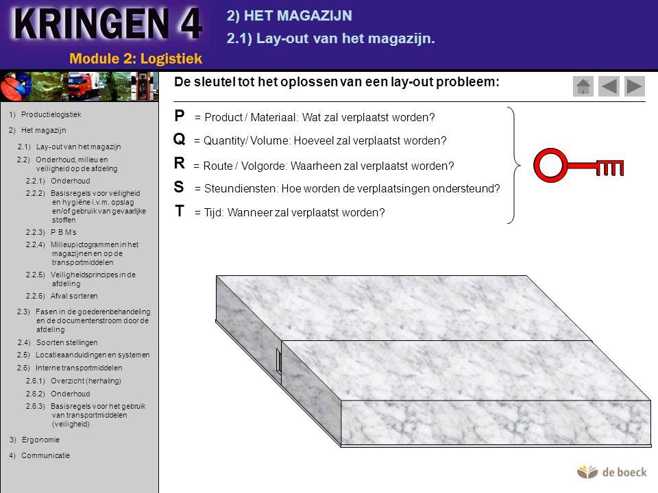 P Q R S T 2) HET MAGAZIJN 2.1) Lay-out van het magazijn.
