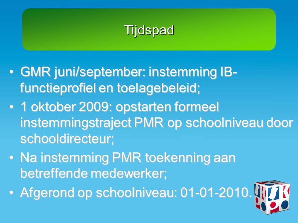 GMR juni/september: instemming IB-functieprofiel en toelagebeleid;