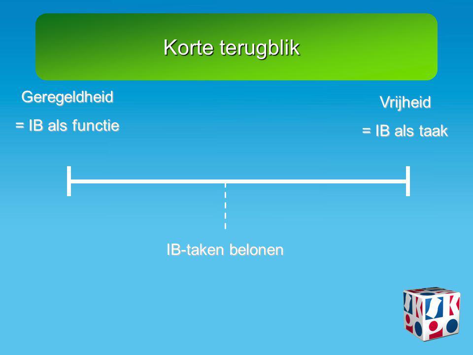 Korte terugblik Geregeldheid Vrijheid = IB als functie = IB als taak