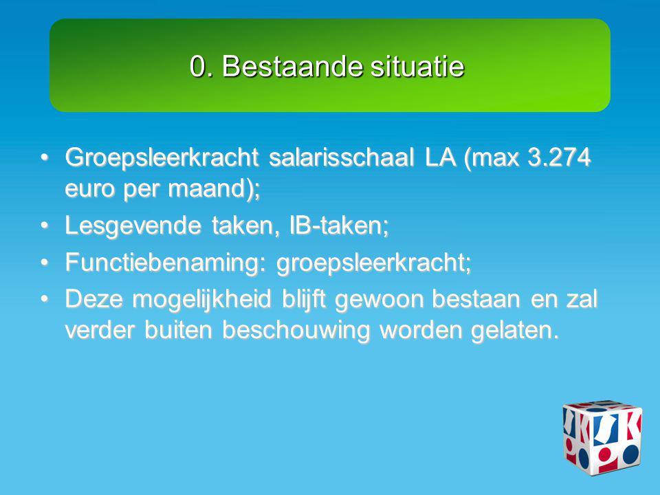 0. Bestaande situatie Groepsleerkracht salarisschaal LA (max 3.274 euro per maand); Lesgevende taken, IB-taken;