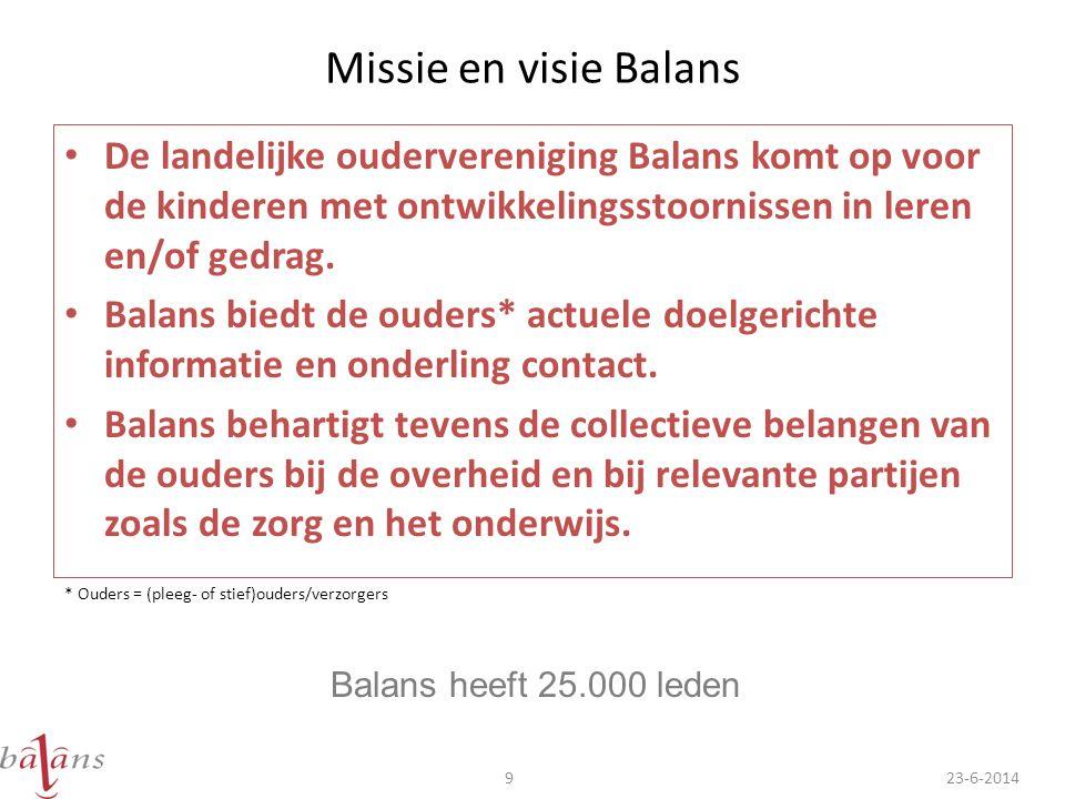 Missie en visie Balans De landelijke oudervereniging Balans komt op voor de kinderen met ontwikkelingsstoornissen in leren en/of gedrag.