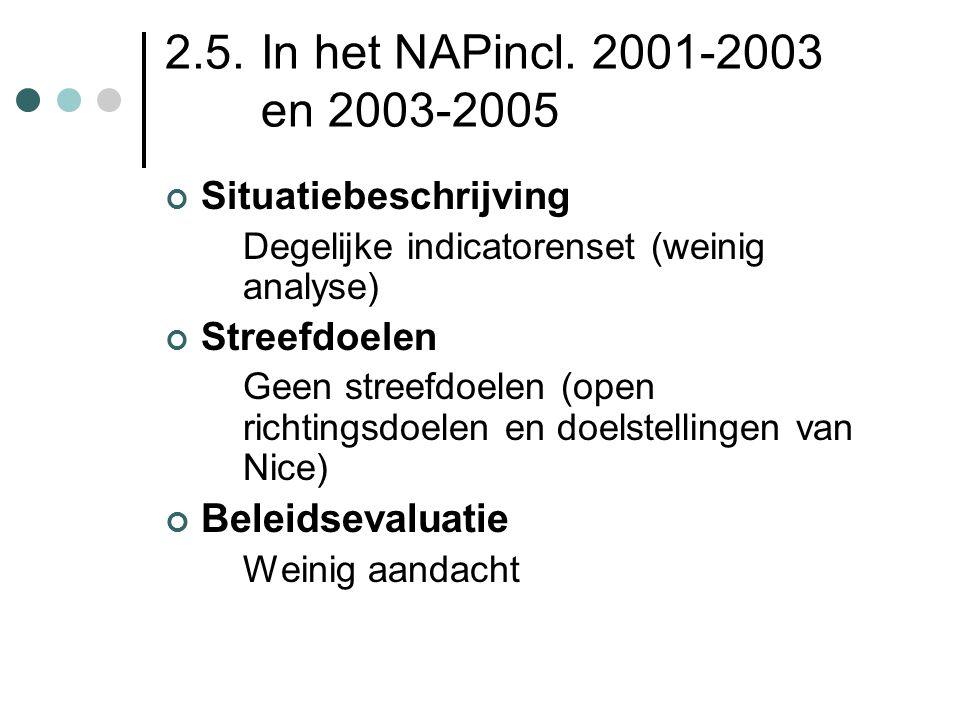 2.5. In het NAPincl. 2001-2003 en 2003-2005 Beleidsevaluatie