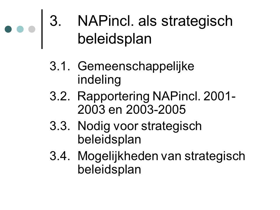 3. NAPincl. als strategisch beleidsplan
