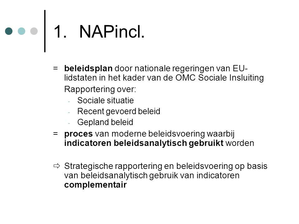 NAPincl. = beleidsplan door nationale regeringen van EU-lidstaten in het kader van de OMC Sociale Insluiting.