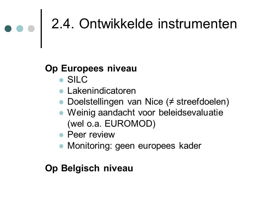 2.4. Ontwikkelde instrumenten