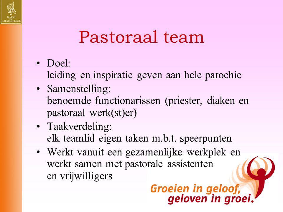 Pastoraal team Doel: leiding en inspiratie geven aan hele parochie