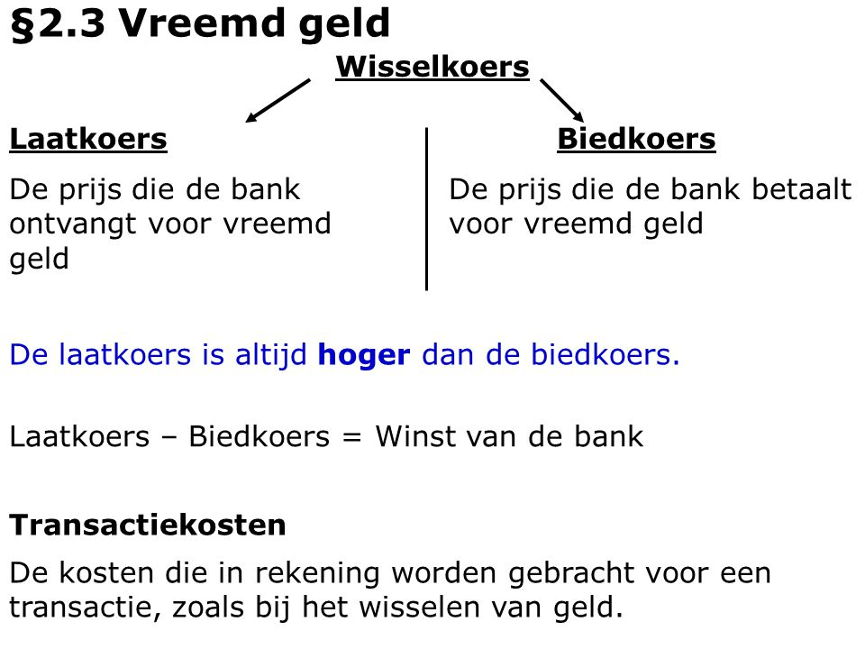§2.3 Vreemd geld Wisselkoers Laatkoers Biedkoers