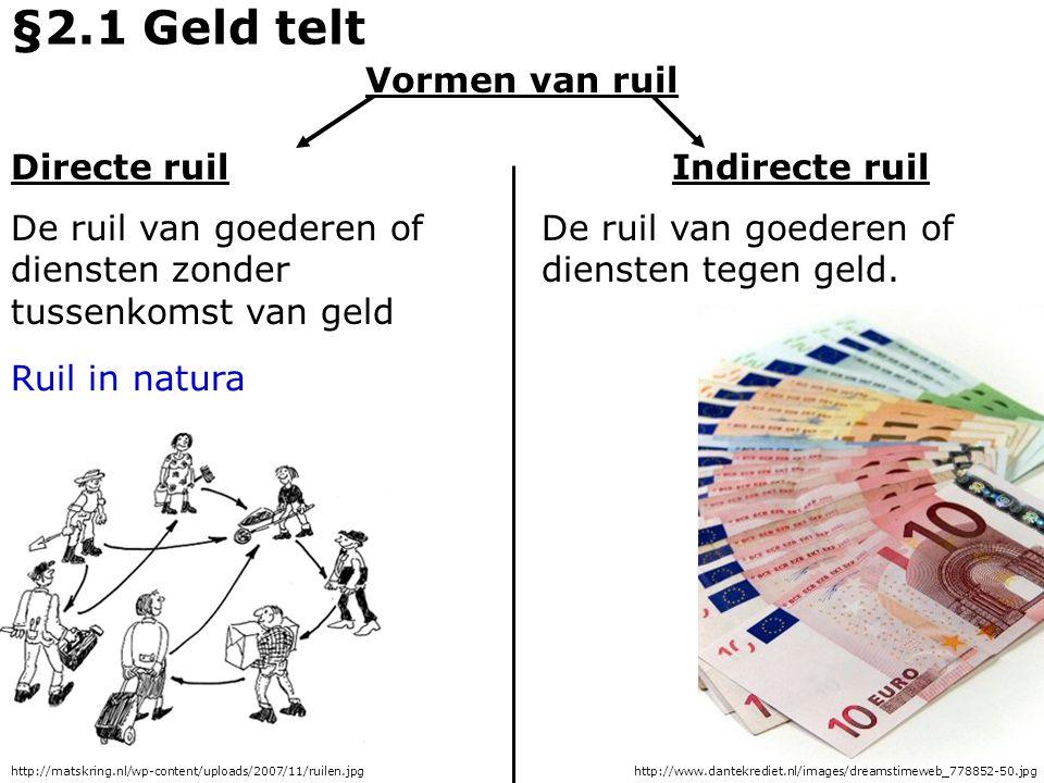 §2.1 Geld telt Vormen van ruil Directe ruil Indirecte ruil