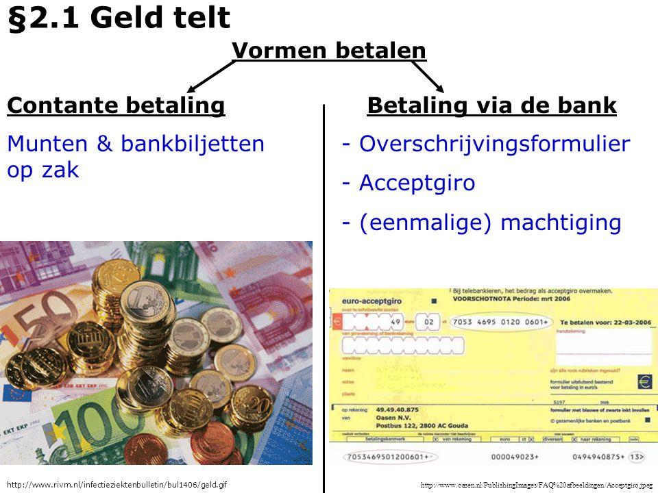 §2.1 Geld telt Vormen betalen Contante betaling Betaling via de bank