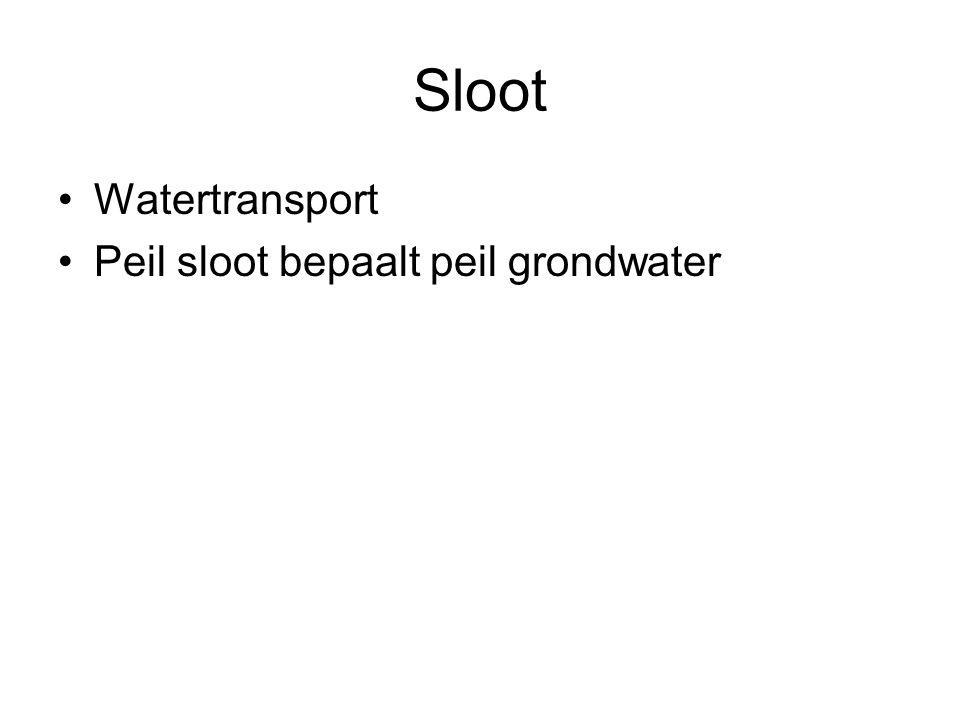Sloot Watertransport Peil sloot bepaalt peil grondwater