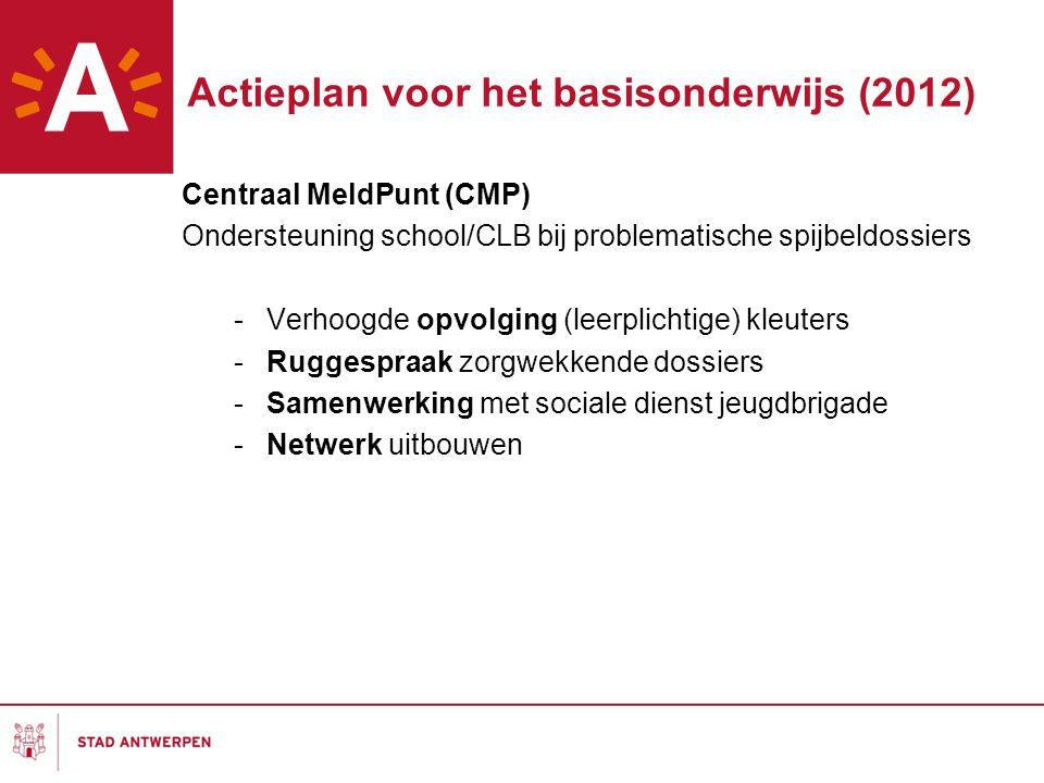 Actieplan voor het basisonderwijs (2012)
