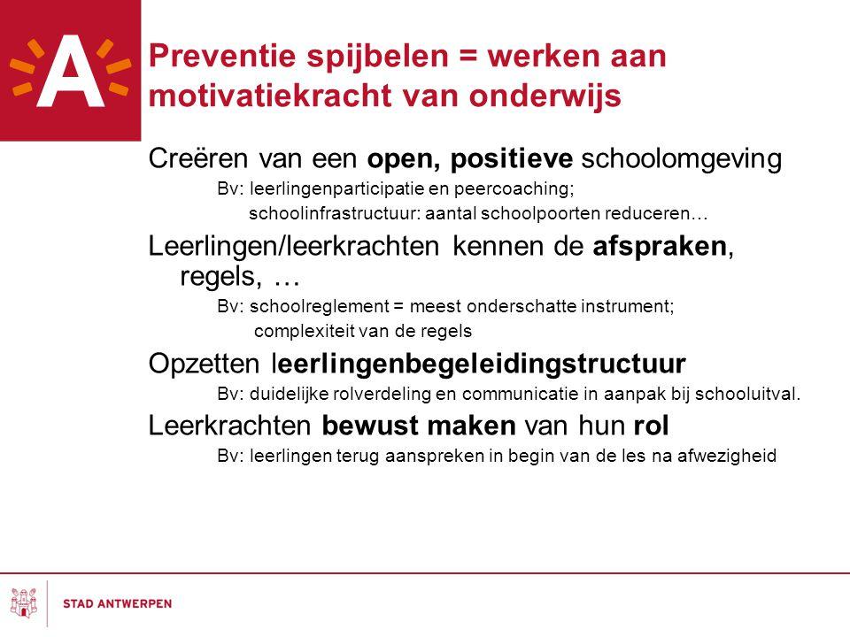 Preventie spijbelen = werken aan motivatiekracht van onderwijs