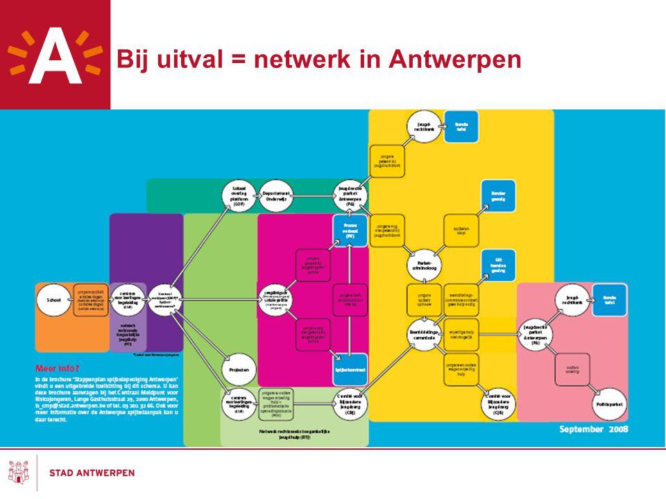Bij uitval = netwerk in Antwerpen
