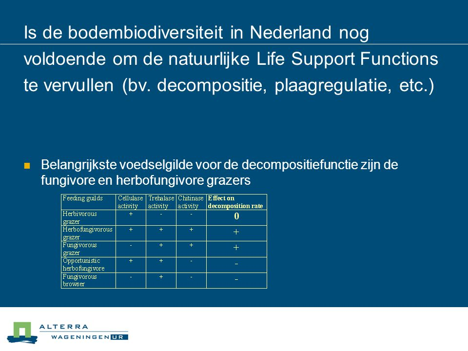 Is de bodembiodiversiteit in Nederland nog voldoende om de natuurlijke Life Support Functions te vervullen (bv. decompositie, plaagregulatie, etc.)
