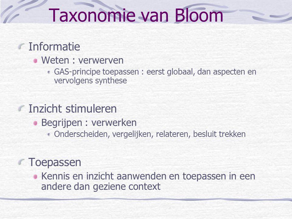 Taxonomie van Bloom Informatie Inzicht stimuleren Toepassen