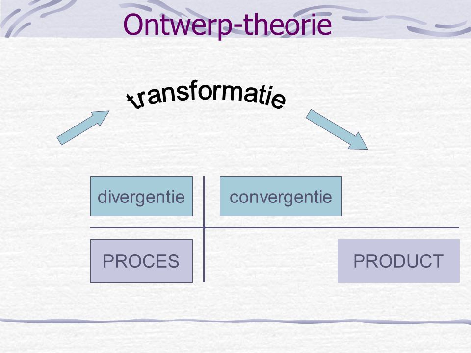 Ontwerp-theorie transformatie divergentie convergentie PROCES PRODUCT