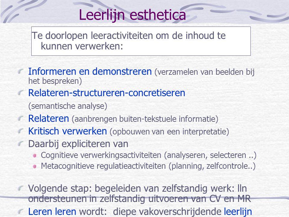 Leerlijn esthetica Te doorlopen leeractiviteiten om de inhoud te kunnen verwerken: