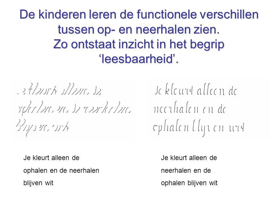 De kinderen leren de functionele verschillen tussen op- en neerhalen zien. Zo ontstaat inzicht in het begrip 'leesbaarheid'.