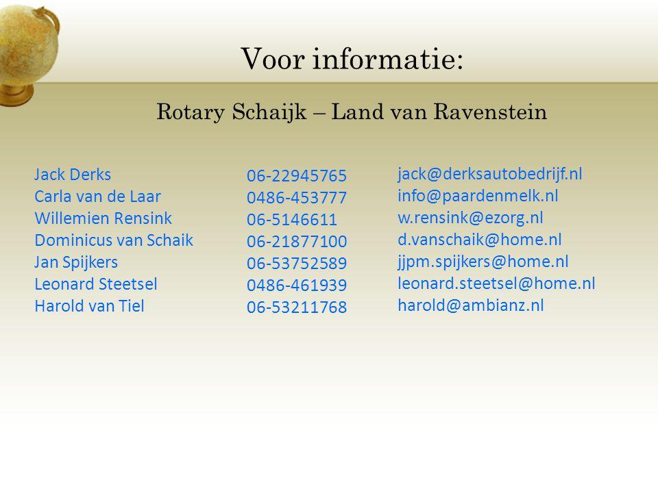 Rotary Schaijk – Land van Ravenstein