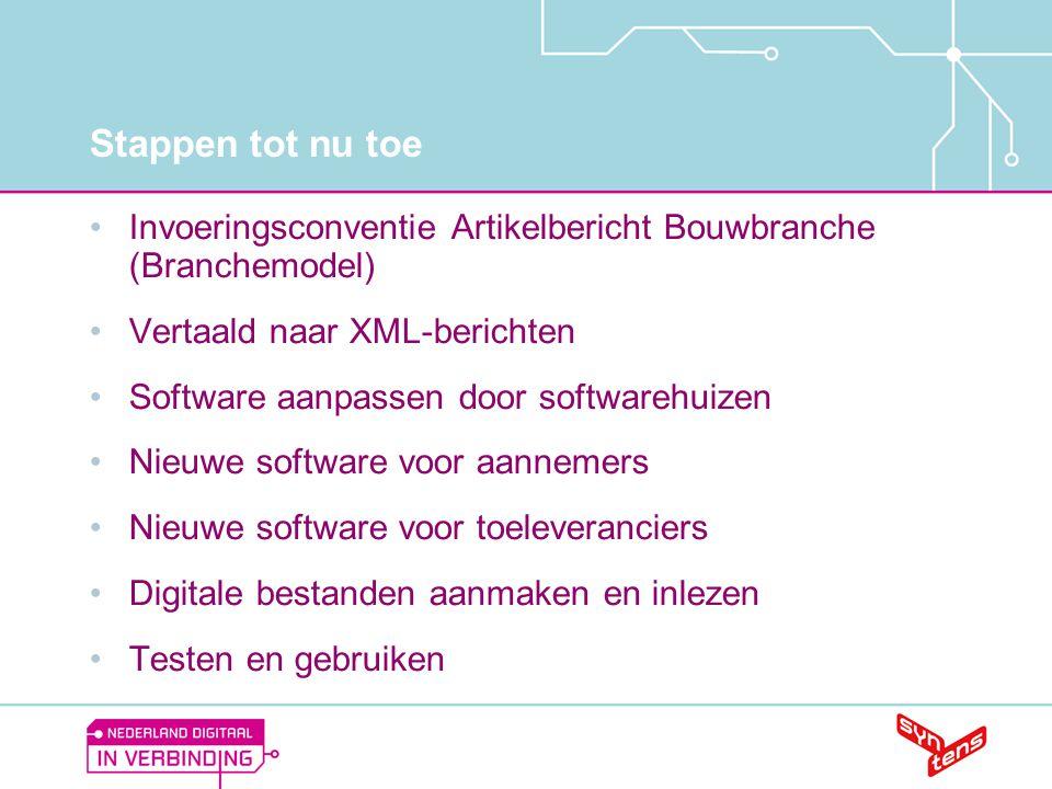 Stappen tot nu toe Invoeringsconventie Artikelbericht Bouwbranche (Branchemodel) Vertaald naar XML-berichten.