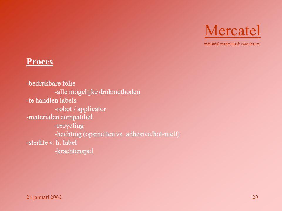 Mercatel Proces -bedrukbare folie -alle mogelijke drukmethoden