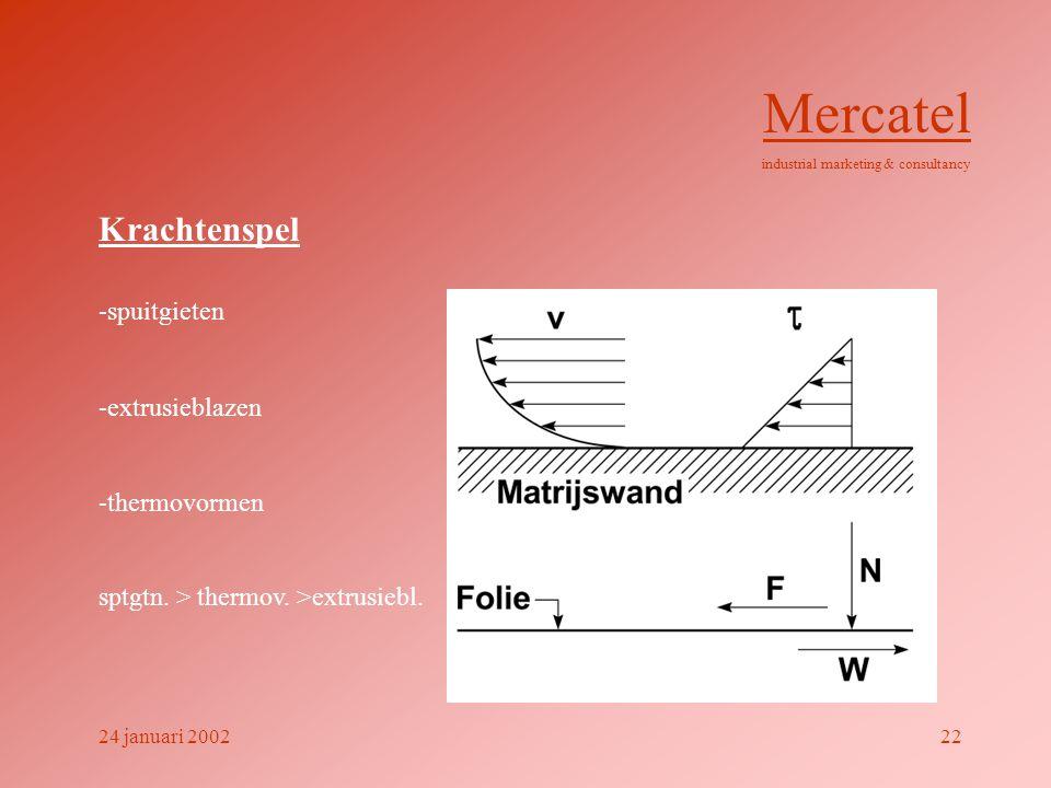Mercatel Krachtenspel -spuitgieten -extrusieblazen -thermovormen